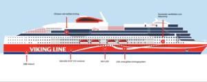 Viking Glory. Das Climeon System findet sich links oben. (Foto: Viking Line